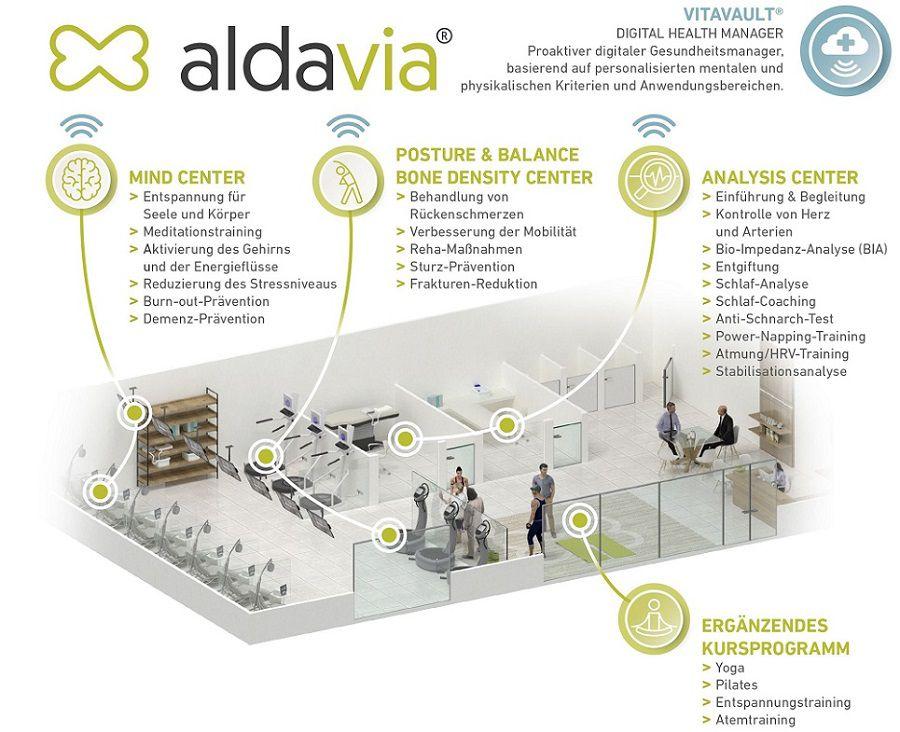 die-aldavia-studios | www.aldavia.com